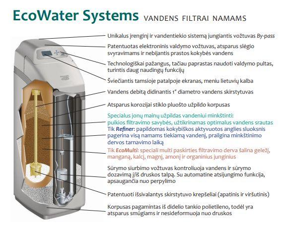 Patarimai renkantis vandens filtrą nugeležinimui